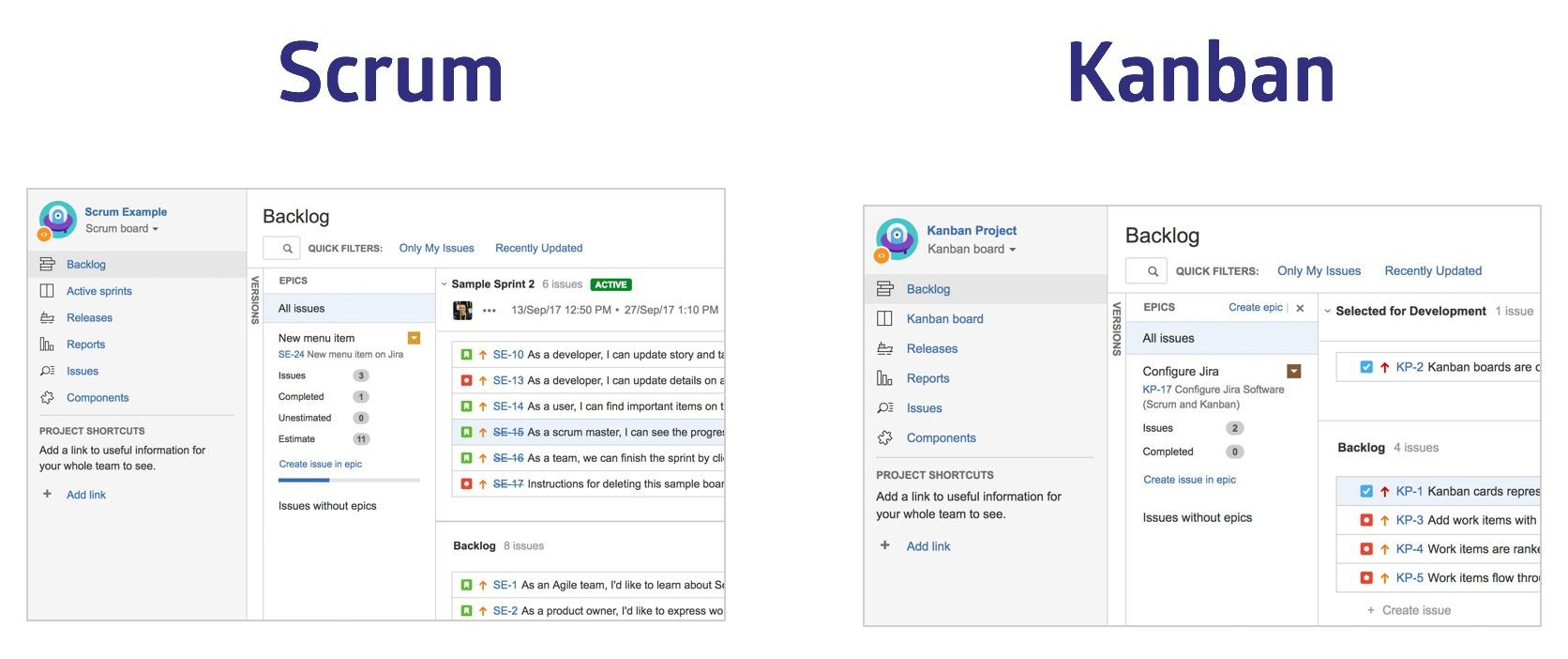 Cómo obtener lo mejor de los boards scrum y kanban en jira software