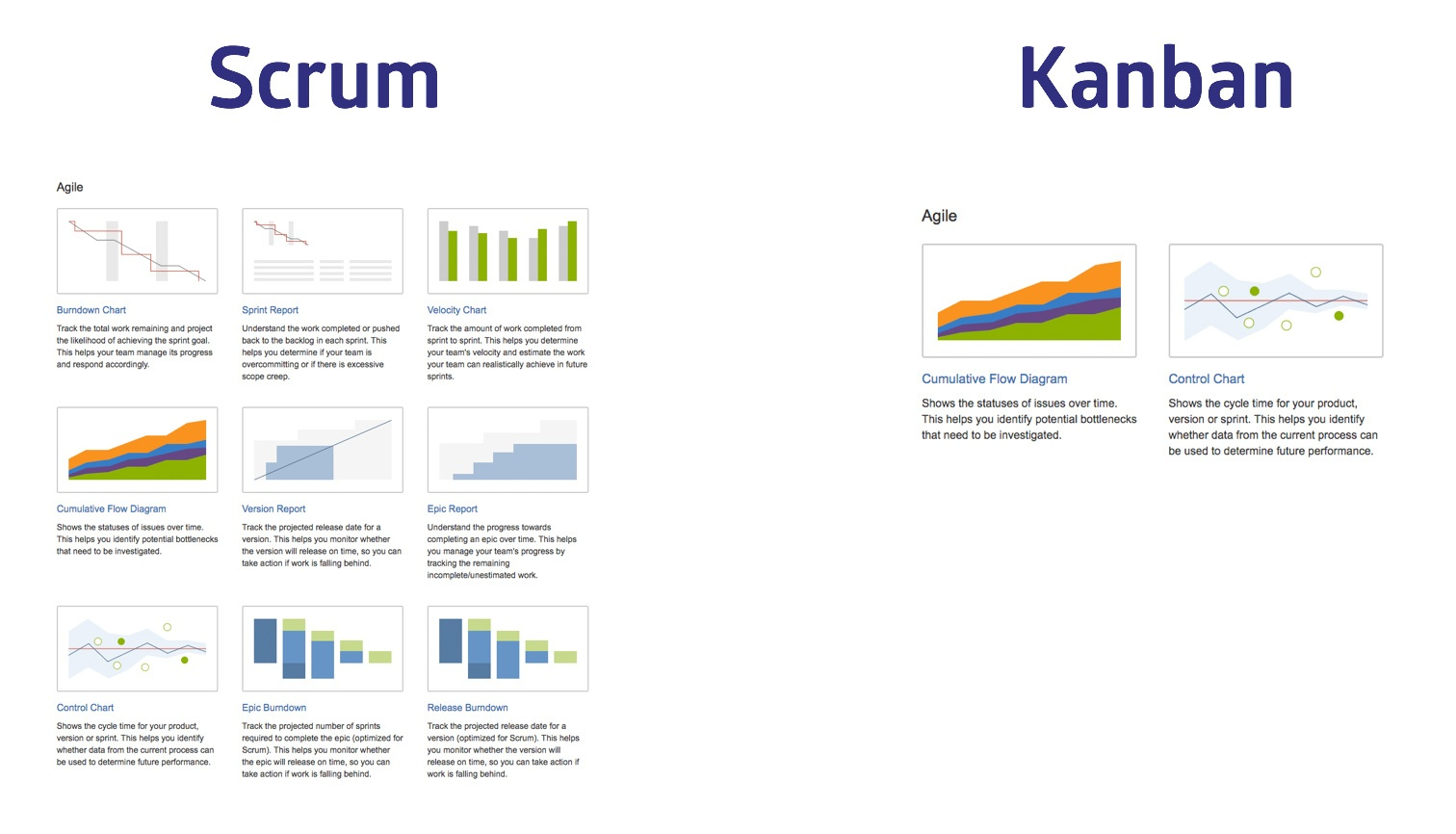 reports_tableros-boards_scrum-kanban_jira-software-7-5_Atlassian_en-Espana_DEISER