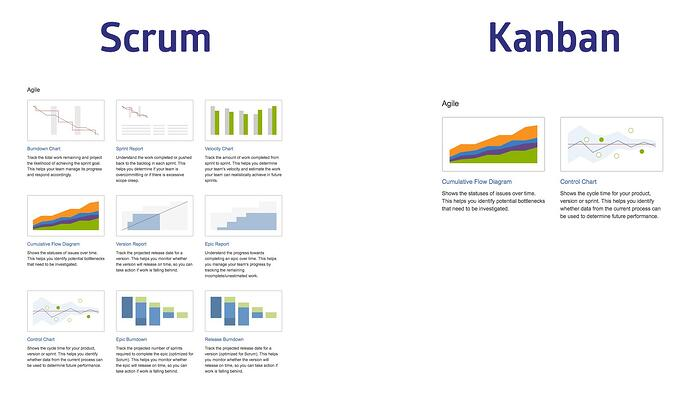 reports_tableros-boards_scrum-kanban_jira-software-7-5_Atlassian_en-Espana_DEISER