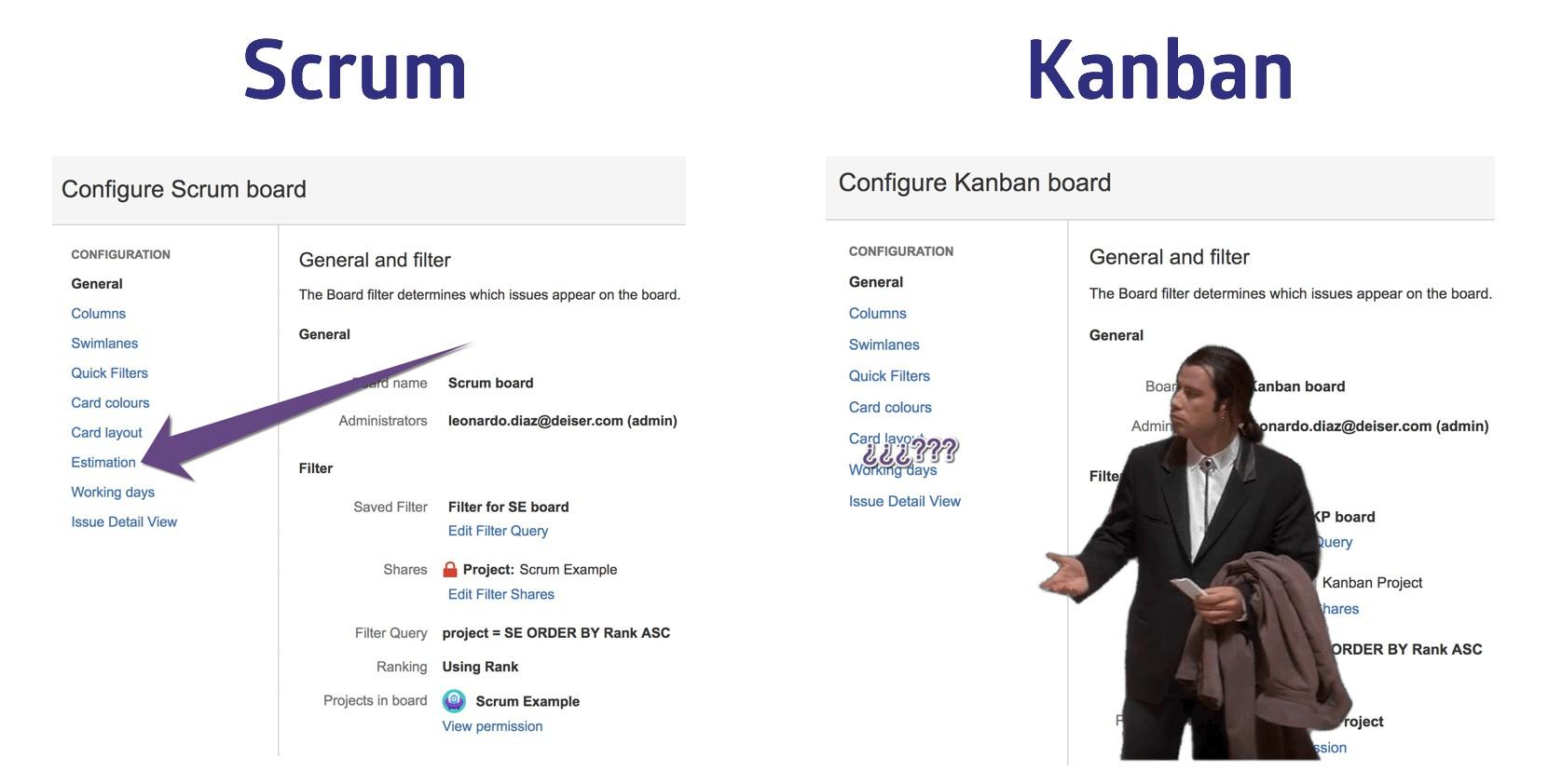 tableros-scrum-kanban_configuraci-n_Jira-software-7-5_Atlassian_DEISER-espana_John-Travolta-meme