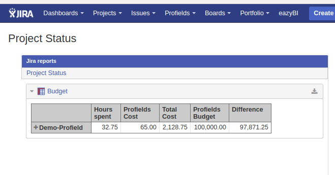 Project status table with Profields and Jira data