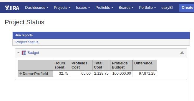 Jira project data grid in Profields, app for Jira