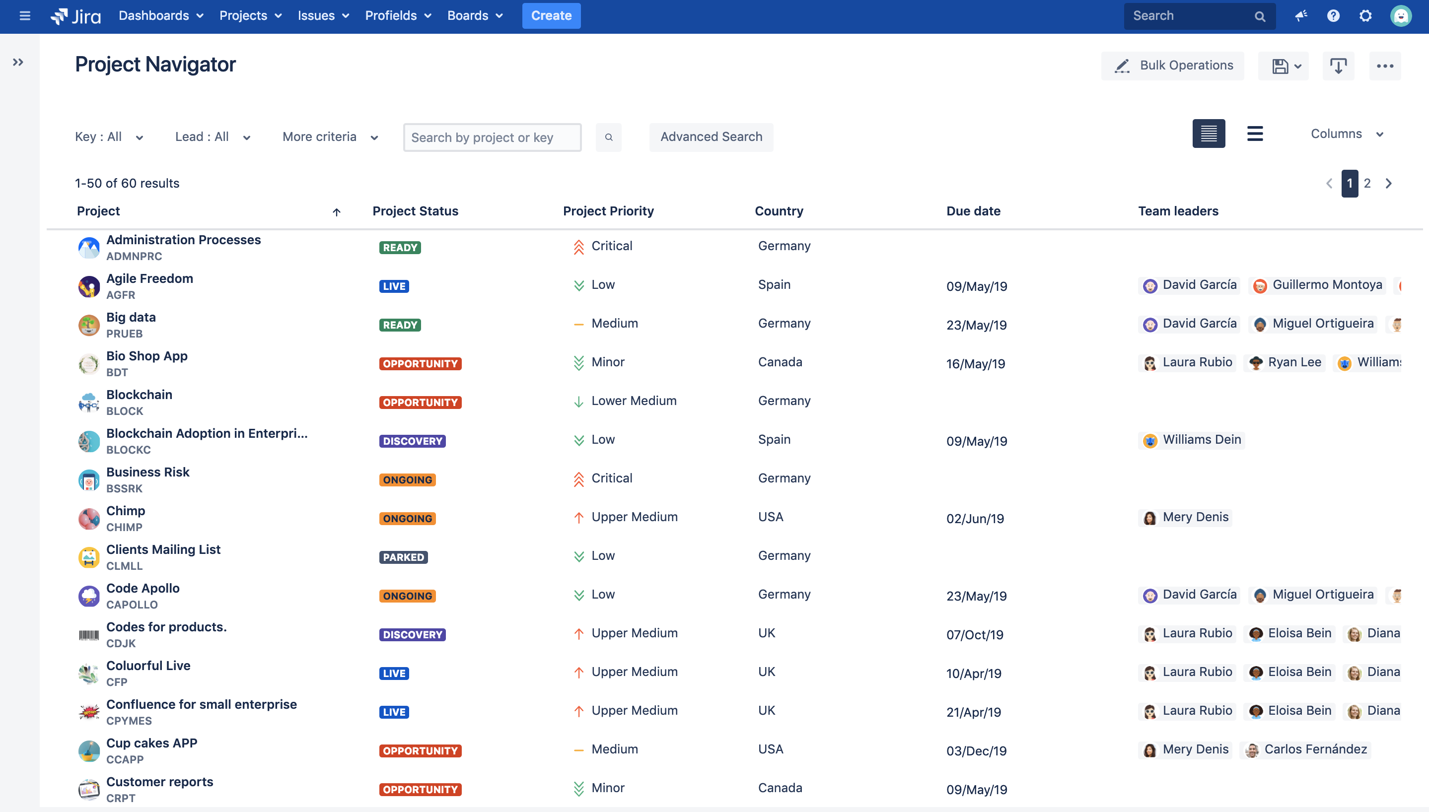 Jira Projects searches enhanced with Profields Jira app - Project Navigator.