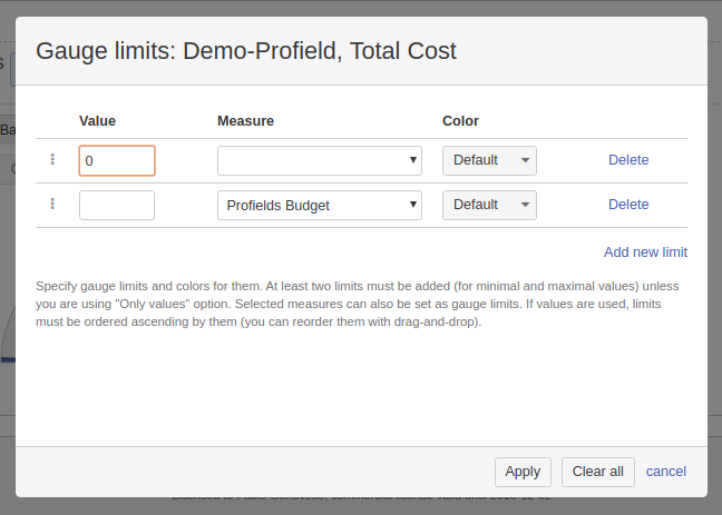 eazyBI for Jira have a Gauge chart for projects showing limits total cost of projects