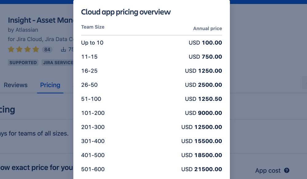 Funcionamiento de la calculadora de precios de apps Cloud del Marketplace de Atlassian