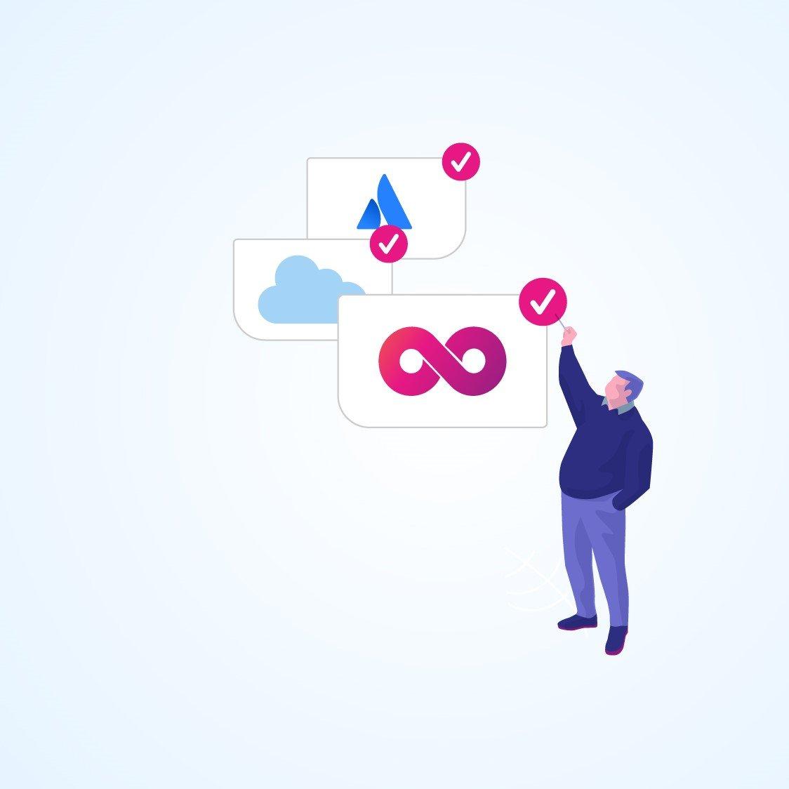 Contacta a DEISER, Atlassian partners y unifica tus herramientas DevOps con Atlassian Cloud