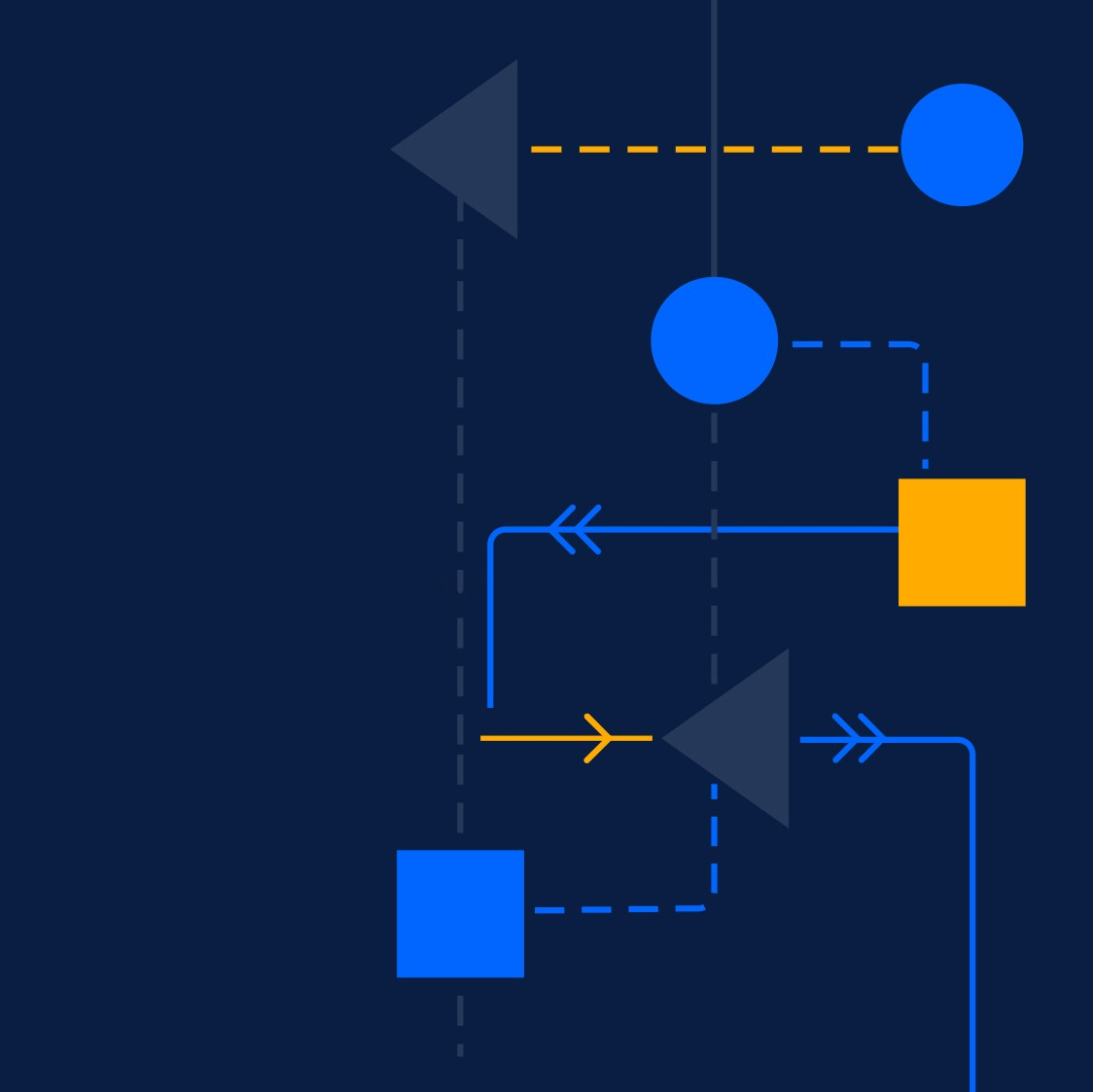 Contacta a DEISER para planificar la migración a la nube de Atlassian