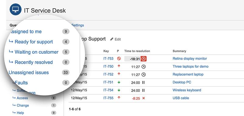 las-colas-de-jira-service-desk_DEISER-Atlassian