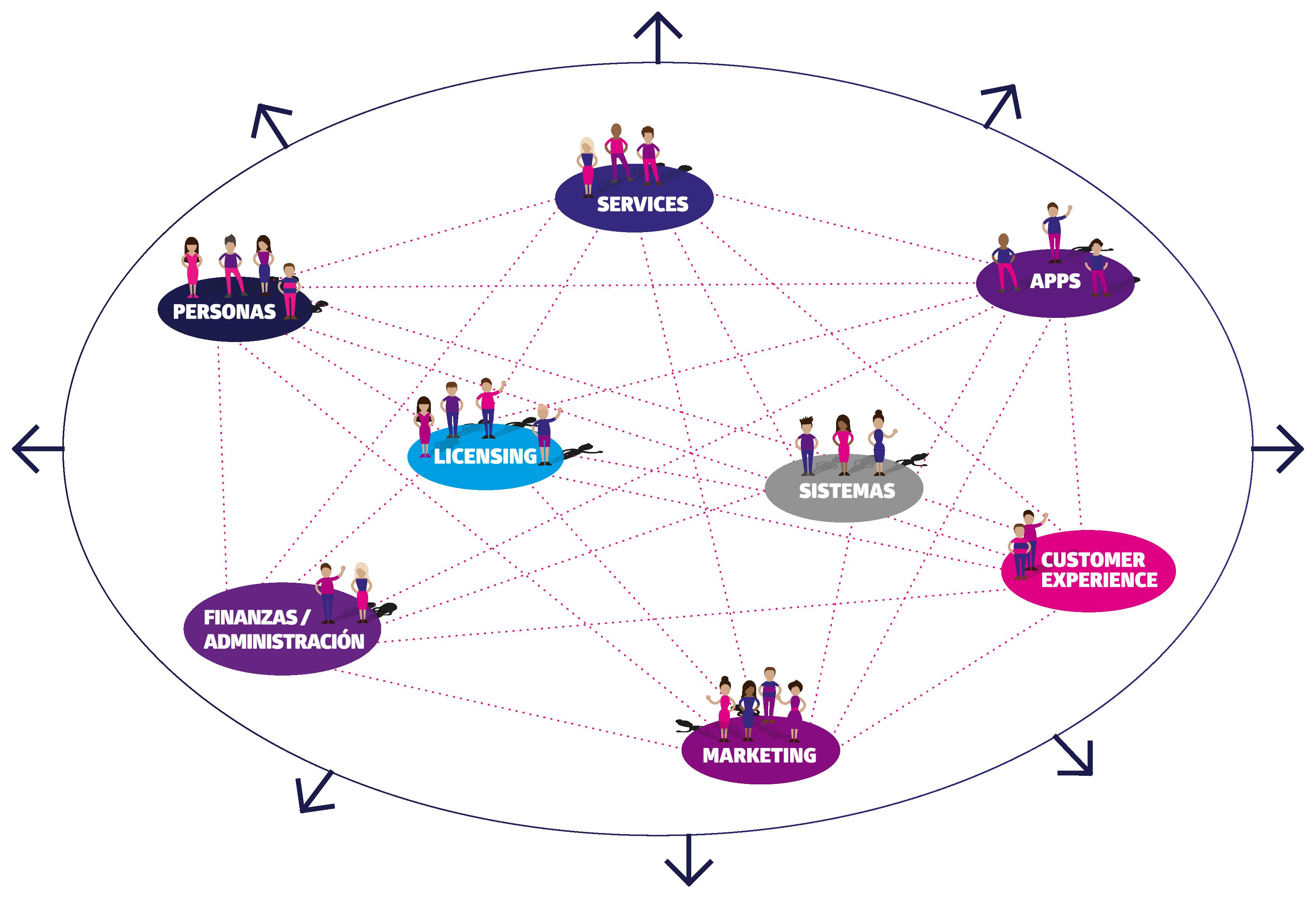 DEISER | Customer Experience: Una cultura organizacional que se enfoca en el cliente.