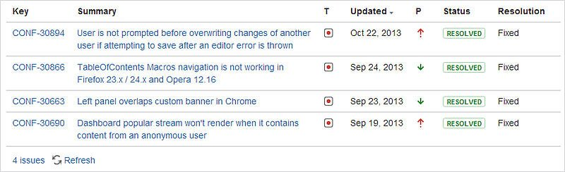 The Jira Issues macro allows to visualize issues from Jira