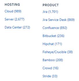 El Marketplace de Atlassian divide sus apps por hosting y producto