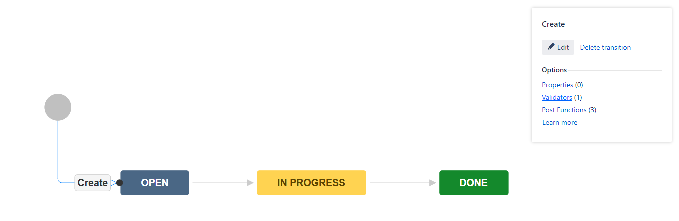 How to create a validation in a Jira workflow  with project information