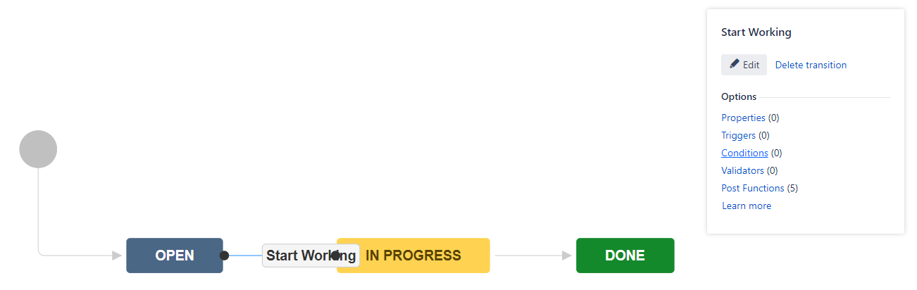 "Jira workflow with project that setting the condition ""Start Working"""