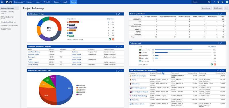profields-gadgets-for-jira-projects-in-confluence