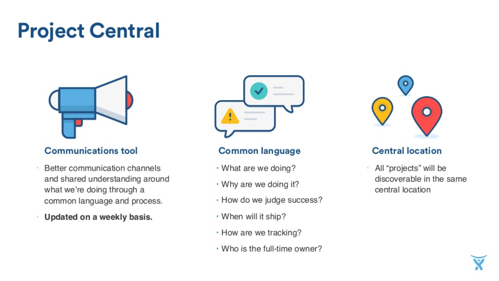 Atlassian's project central allows better communication